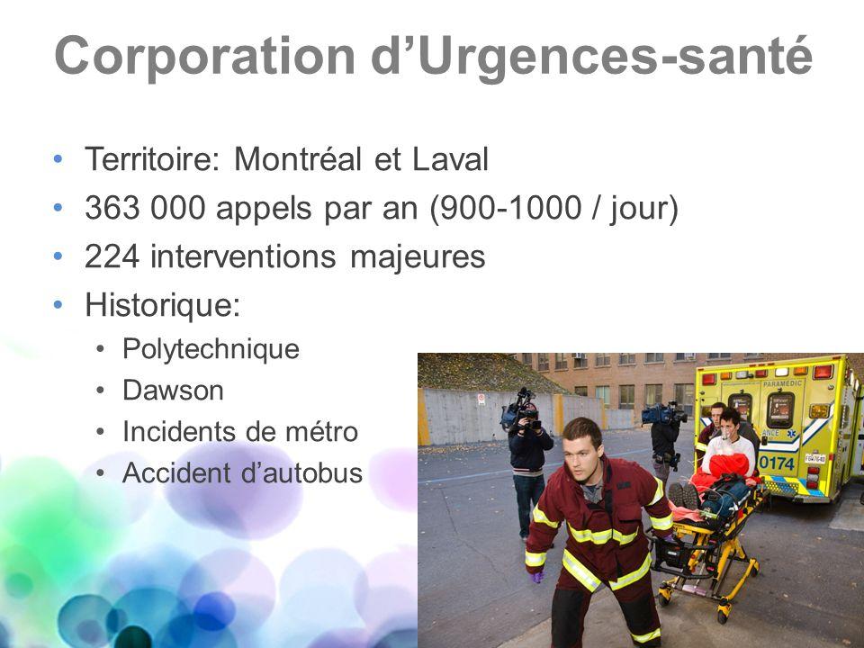 Corporation d'Urgences-santé