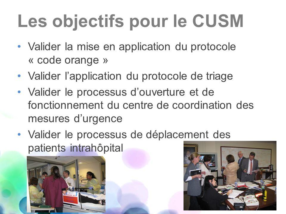 Les objectifs pour le CUSM