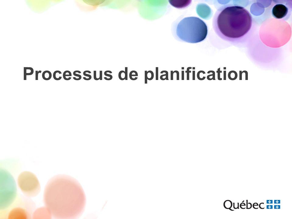 Processus de planification