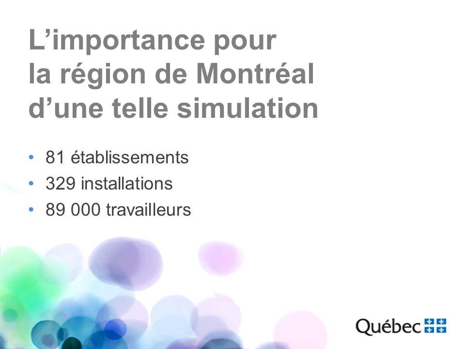 L'importance pour la région de Montréal d'une telle simulation