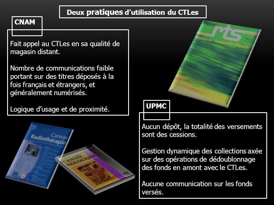 Deux pratiques d'utilisation du CTLes