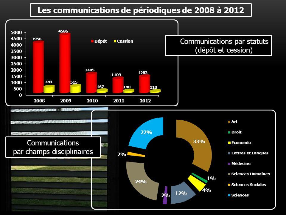Les communications de périodiques de 2008 à 2012
