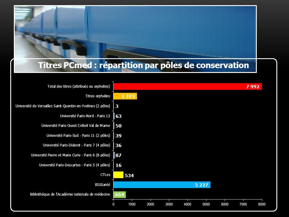 Titres PCmed : répartition par pôles de conservation