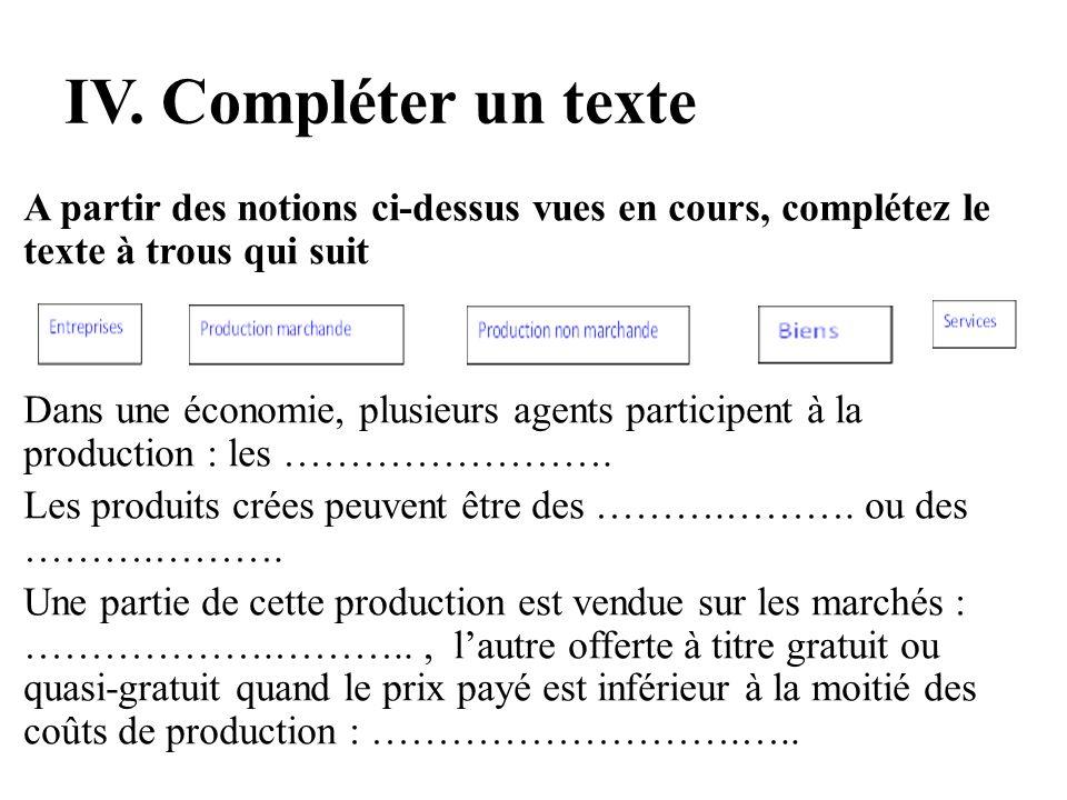 IV. Compléter un texte
