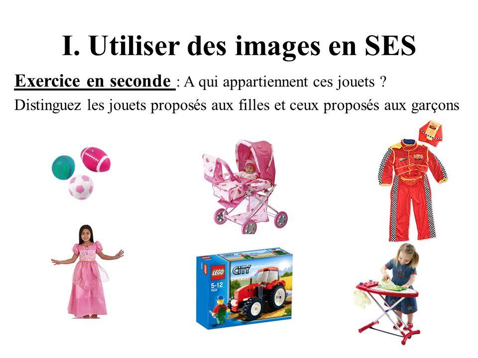 I. Utiliser des images en SES