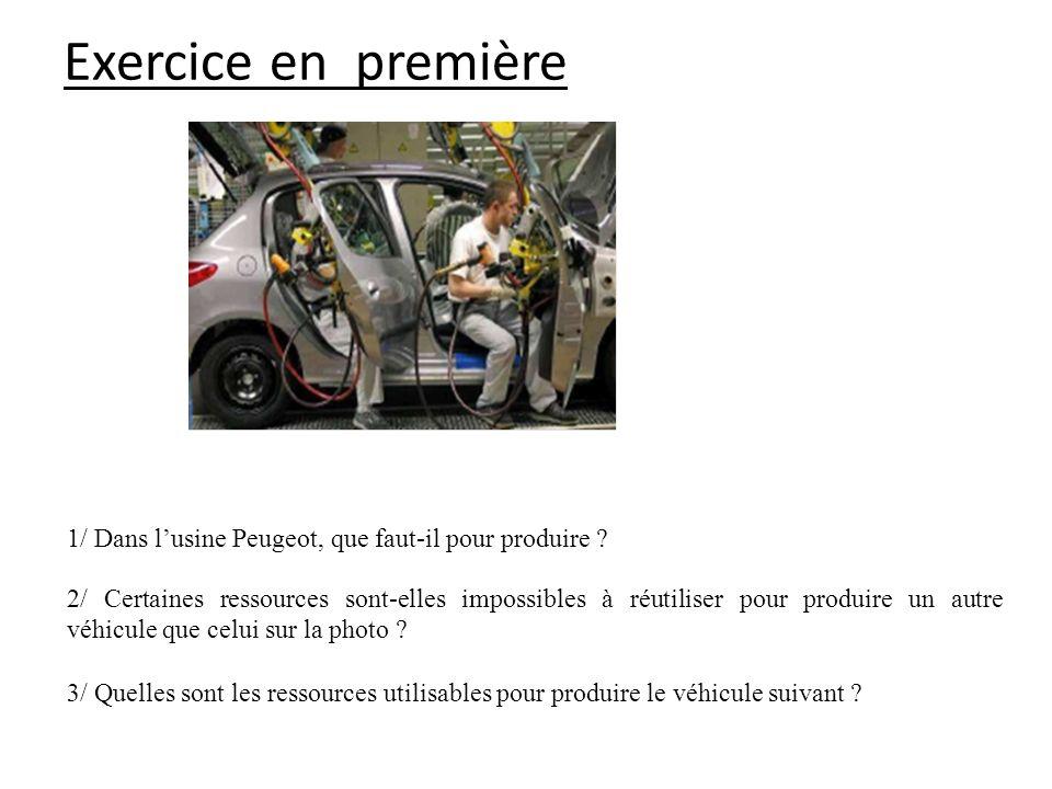 Exercice en première 1/ Dans l'usine Peugeot, que faut-il pour produire