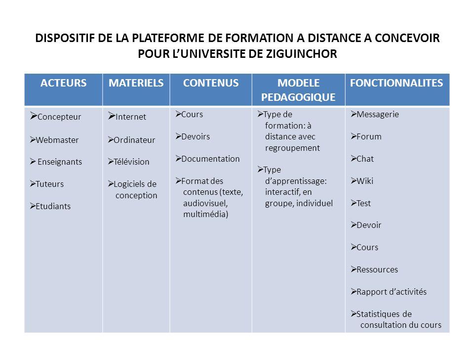 DISPOSITIF DE LA PLATEFORME DE FORMATION A DISTANCE A CONCEVOIR POUR L'UNIVERSITE DE ZIGUINCHOR