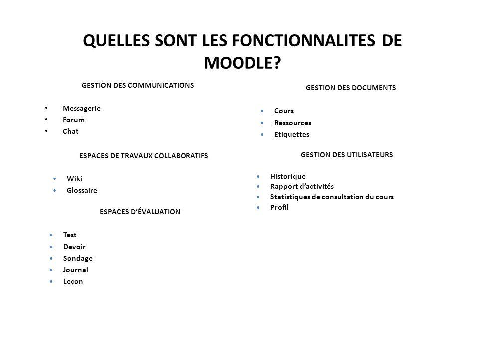 QUELLES SONT LES FONCTIONNALITES DE MOODLE