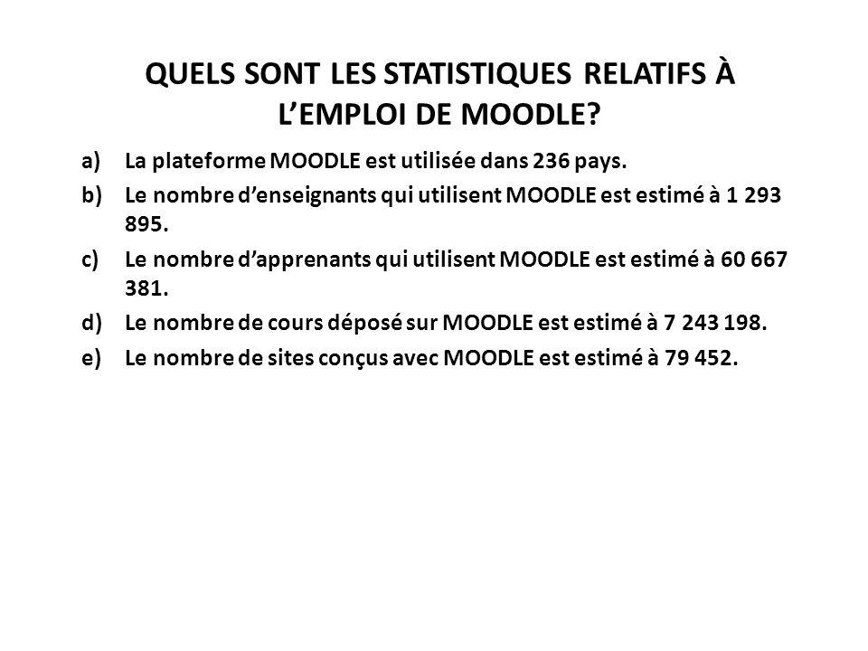 QUELS SONT LES STATISTIQUES RELATIFS À L'EMPLOI DE MOODLE