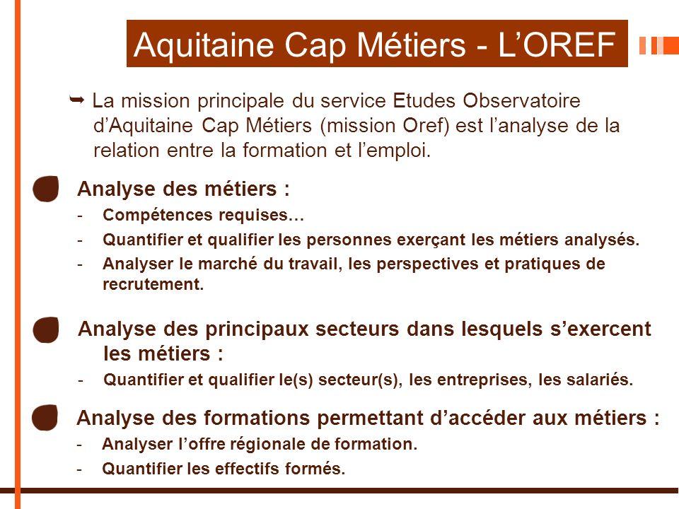 Aquitaine Cap Métiers - L'OREF
