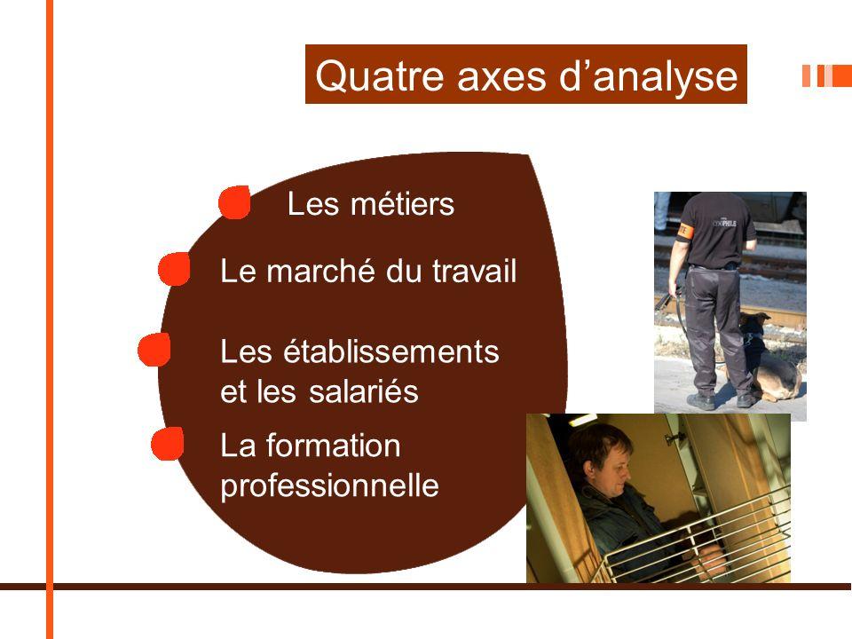 Quatre axes d'analyse Les métiers Le marché du travail