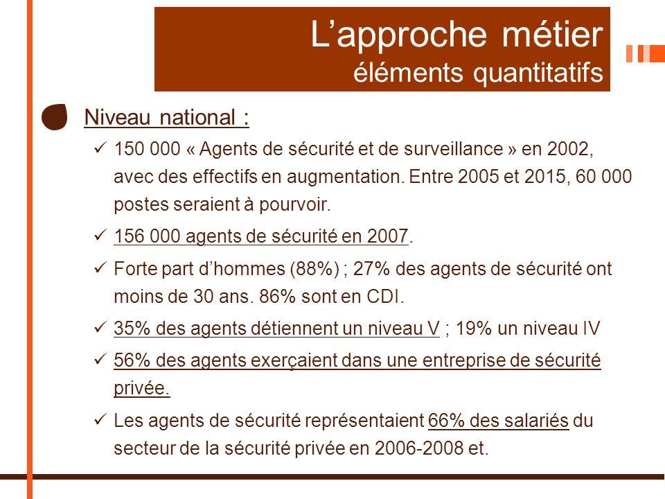 L'approche métier éléments quantitatifs Niveau national :