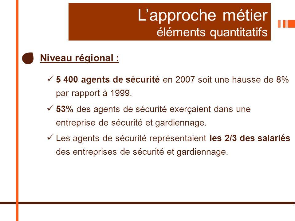 L'approche métier éléments quantitatifs Niveau régional :