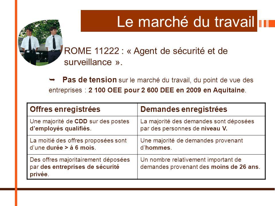 Le marché du travail ROME 11222 : « Agent de sécurité et de surveillance ». Pas de tension sur le marché du travail, du point de vue des.