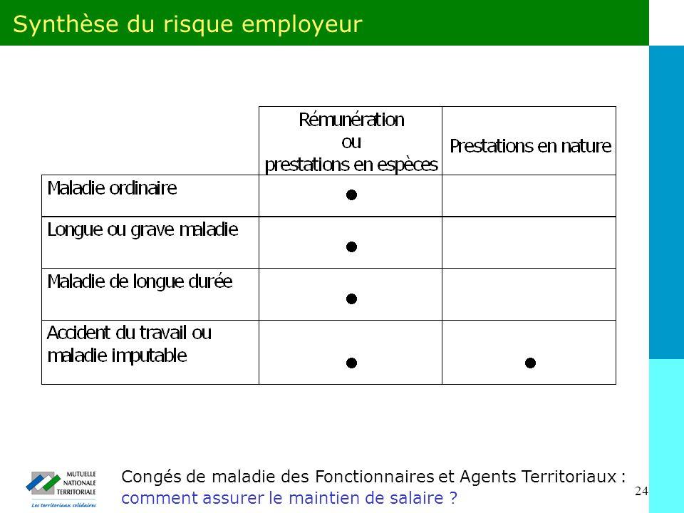 Synthèse du risque employeur