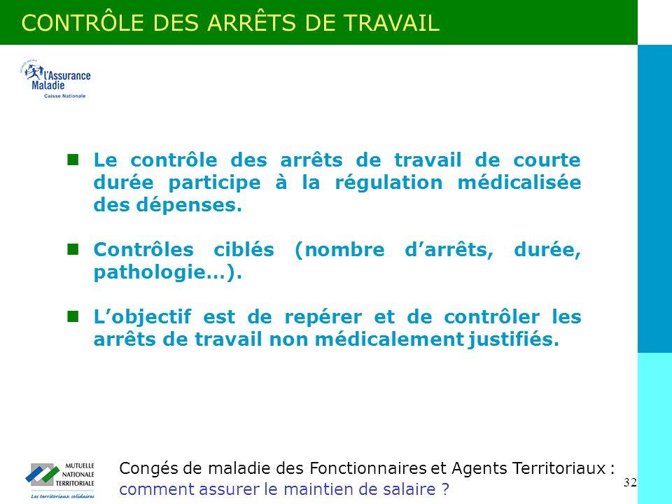 CONTRÔLE DES ARRÊTS DE TRAVAIL