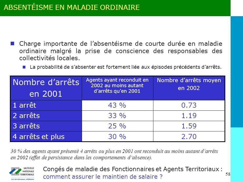Agents ayant reconduit en 2002 au moins autant d'arrêts qu'en 2001