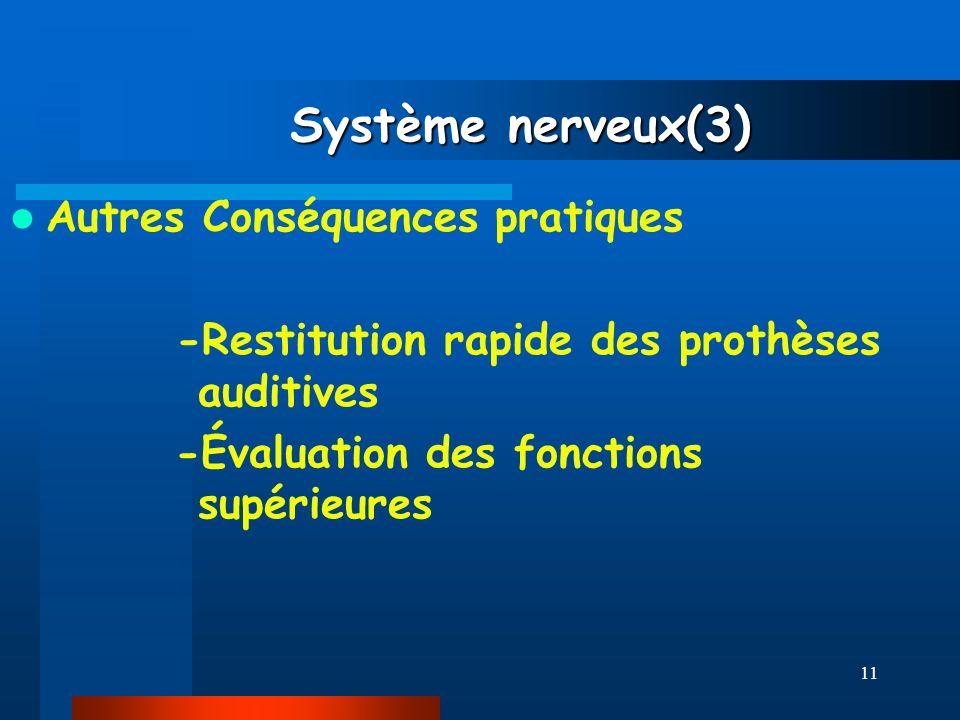 Système nerveux(3) Autres Conséquences pratiques