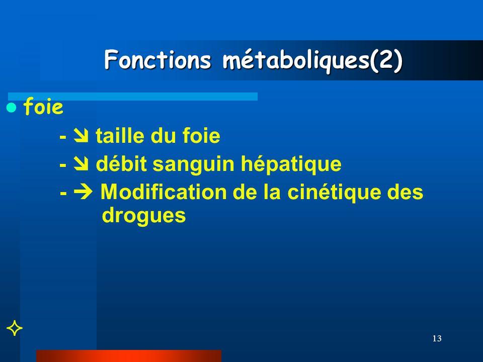 Fonctions métaboliques(2)