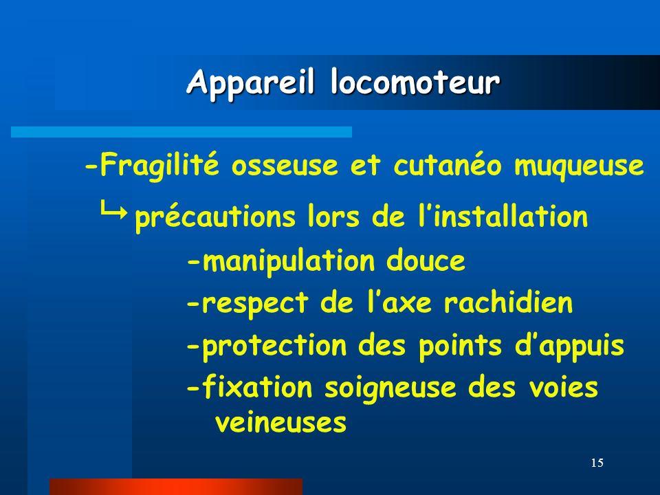 Appareil locomoteur -Fragilité osseuse et cutanéo muqueuse