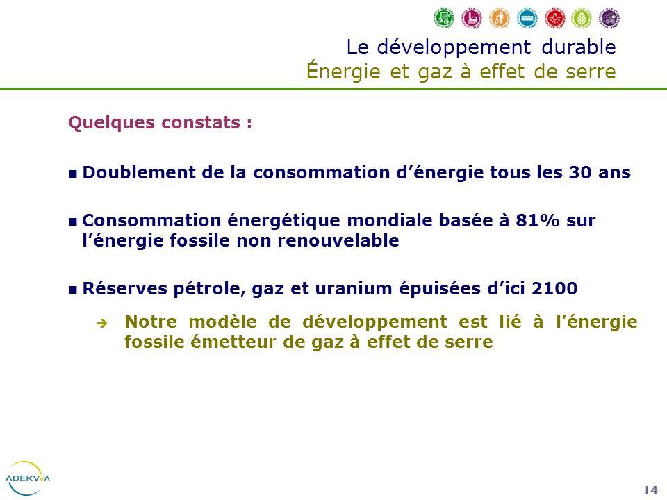 Le développement durable Énergie et gaz à effet de serre