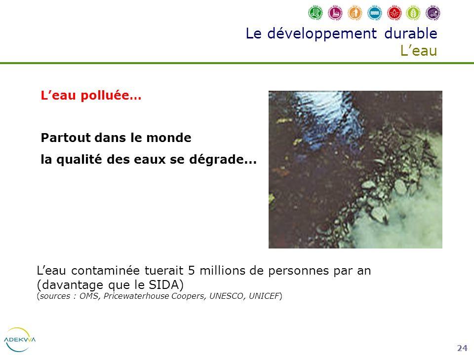 Le développement durable L'eau