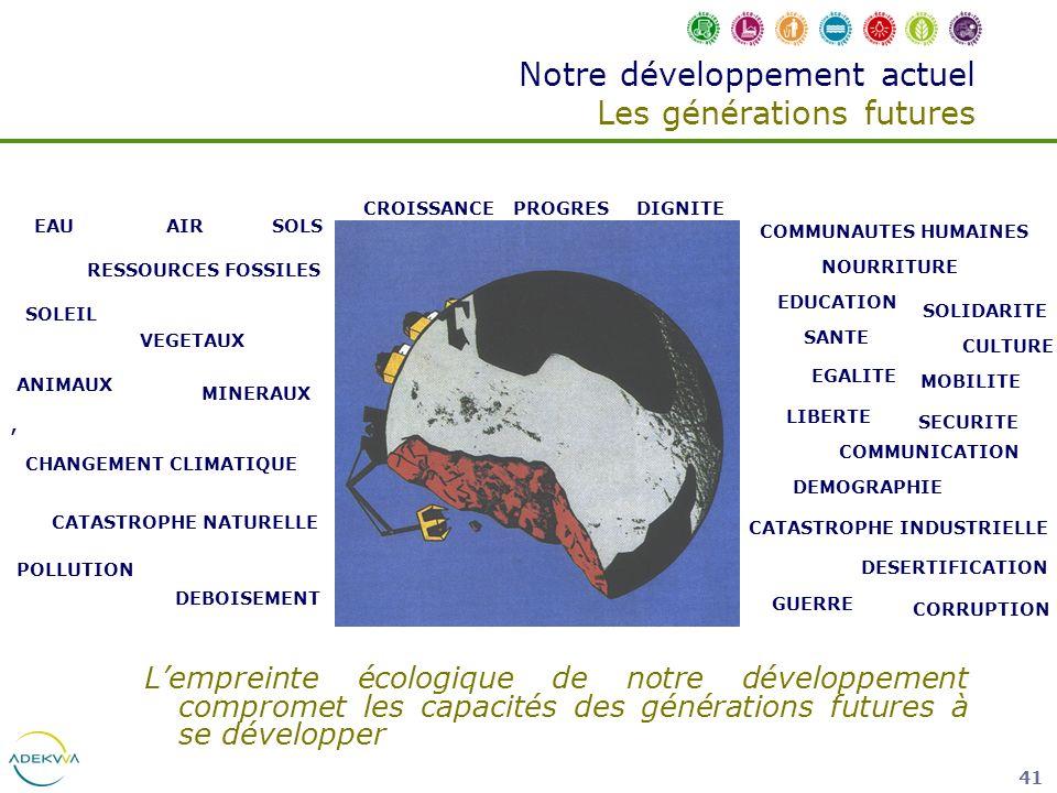 Notre développement actuel Les générations futures