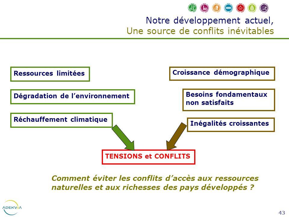 Notre développement actuel, Une source de conflits inévitables