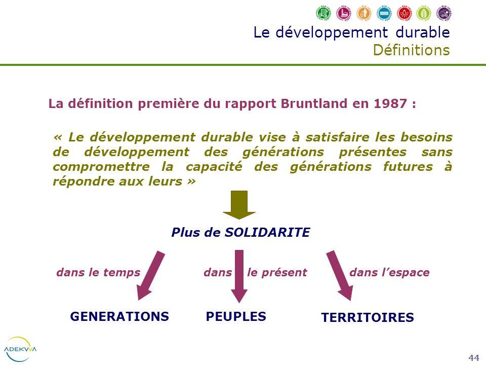 Le développement durable Définitions