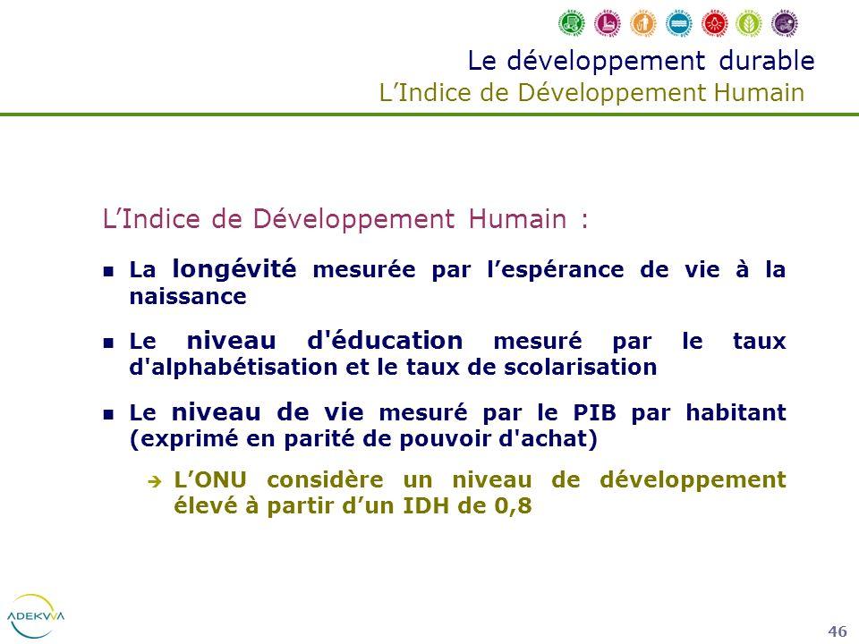 Le développement durable L'Indice de Développement Humain