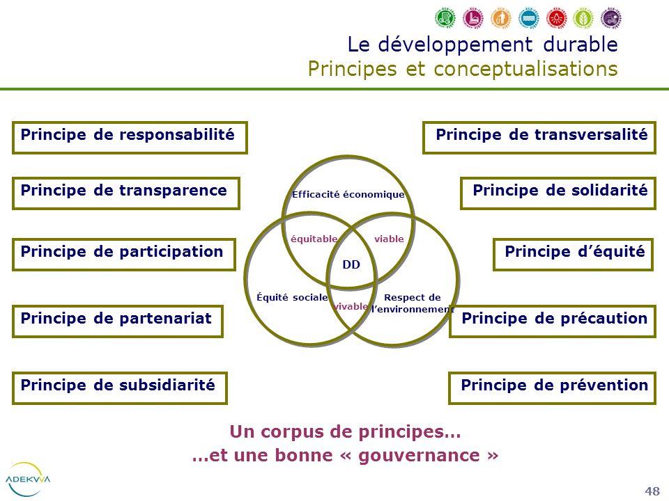 Le développement durable Principes et conceptualisations