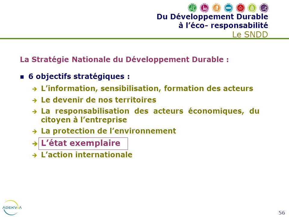 Du Développement Durable à l'éco- responsabilité Le SNDD