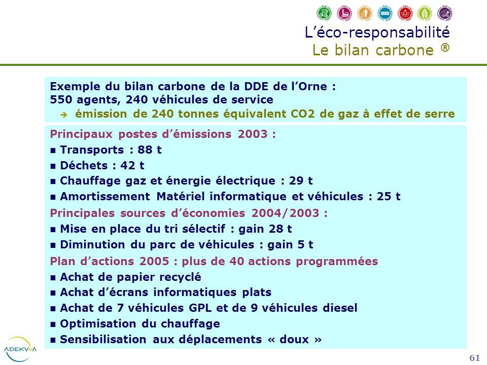 L'éco-responsabilité Le bilan carbone ®