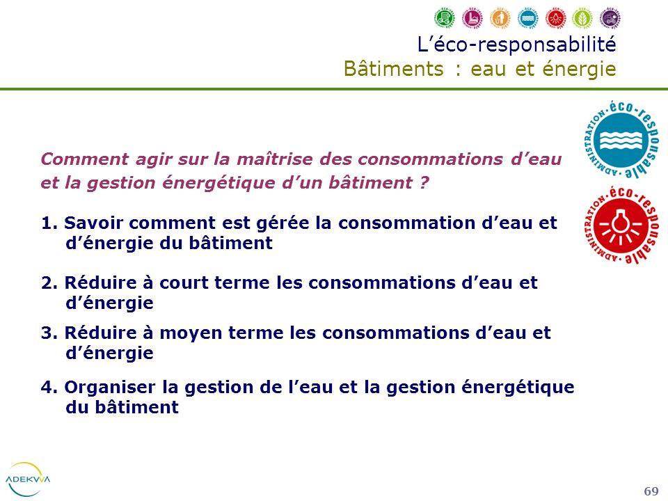 L'éco-responsabilité Bâtiments : eau et énergie