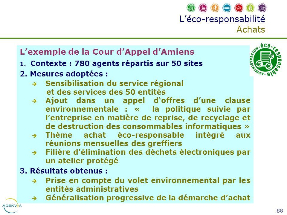 L'éco-responsabilité Achats