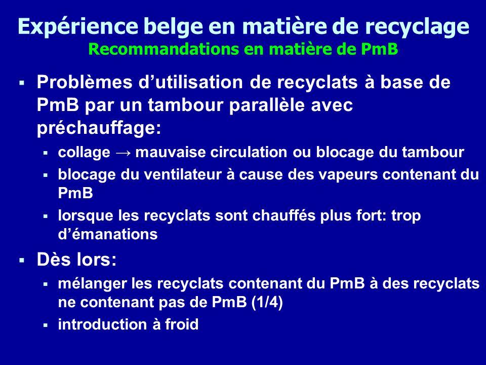 Expérience belge en matière de recyclage Recommandations en matière de PmB