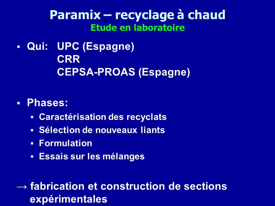 Paramix – recyclage à chaud Etude en laboratoire