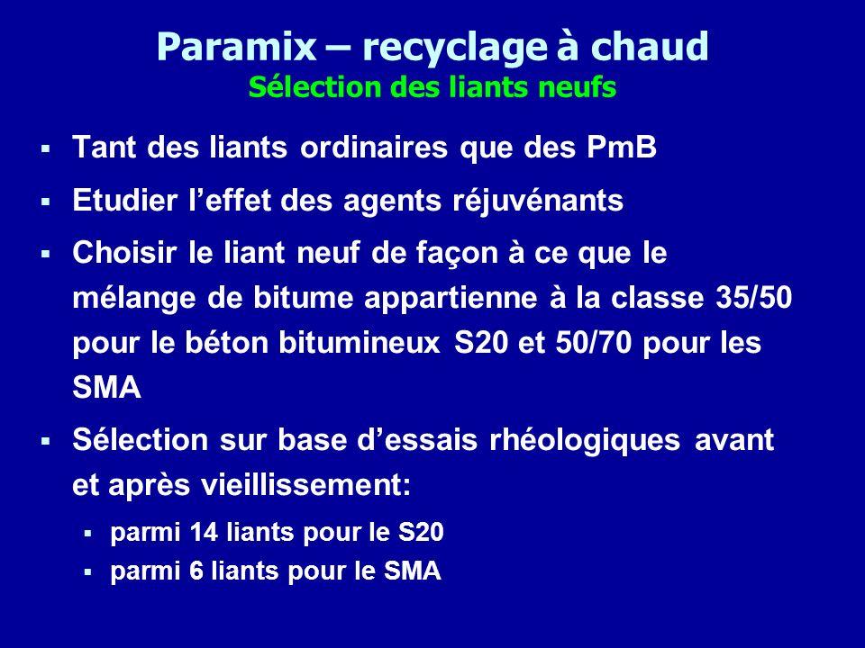 Paramix – recyclage à chaud Sélection des liants neufs