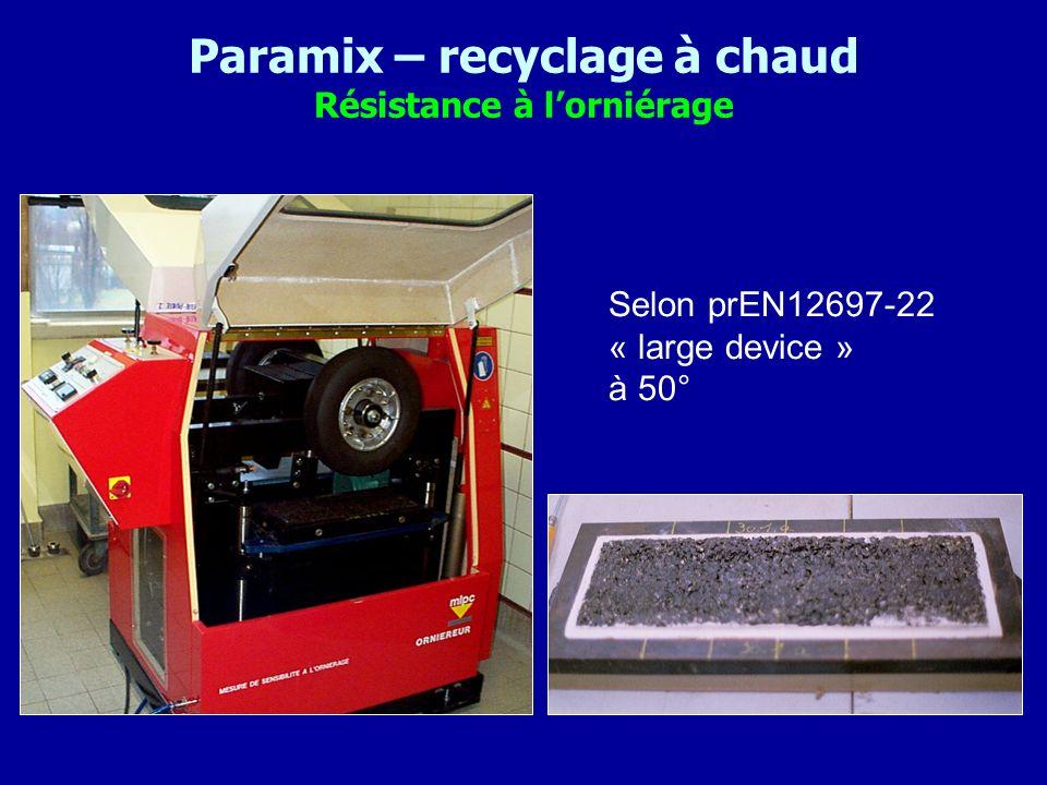Paramix – recyclage à chaud Résistance à l'orniérage