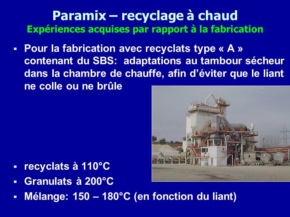 Paramix – recyclage à chaud Expériences acquises par rapport à la fabrication
