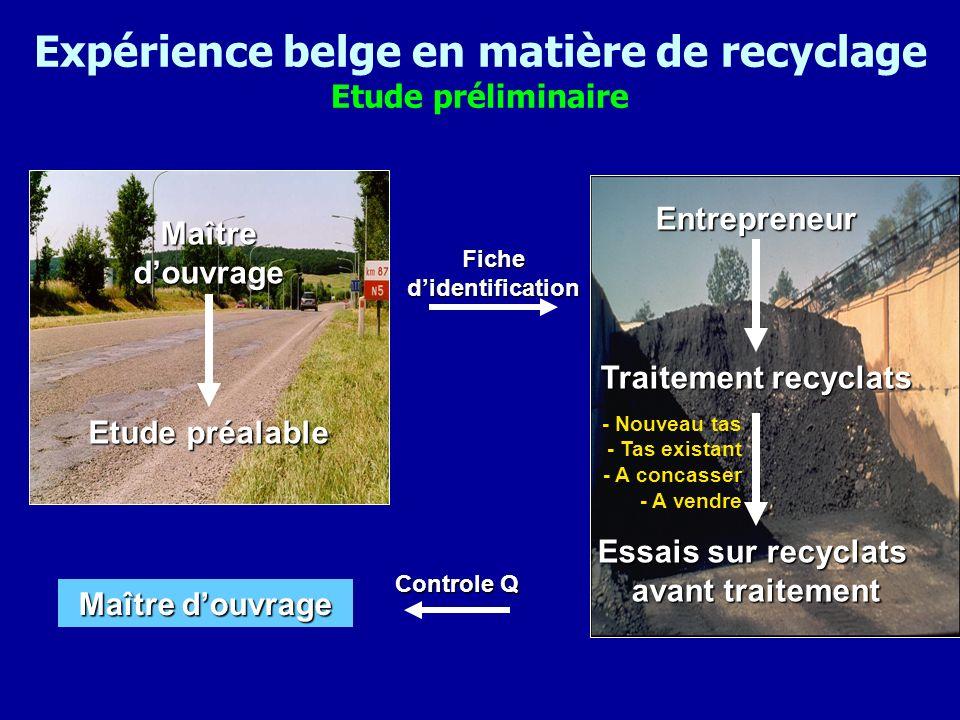 Expérience belge en matière de recyclage Etude préliminaire