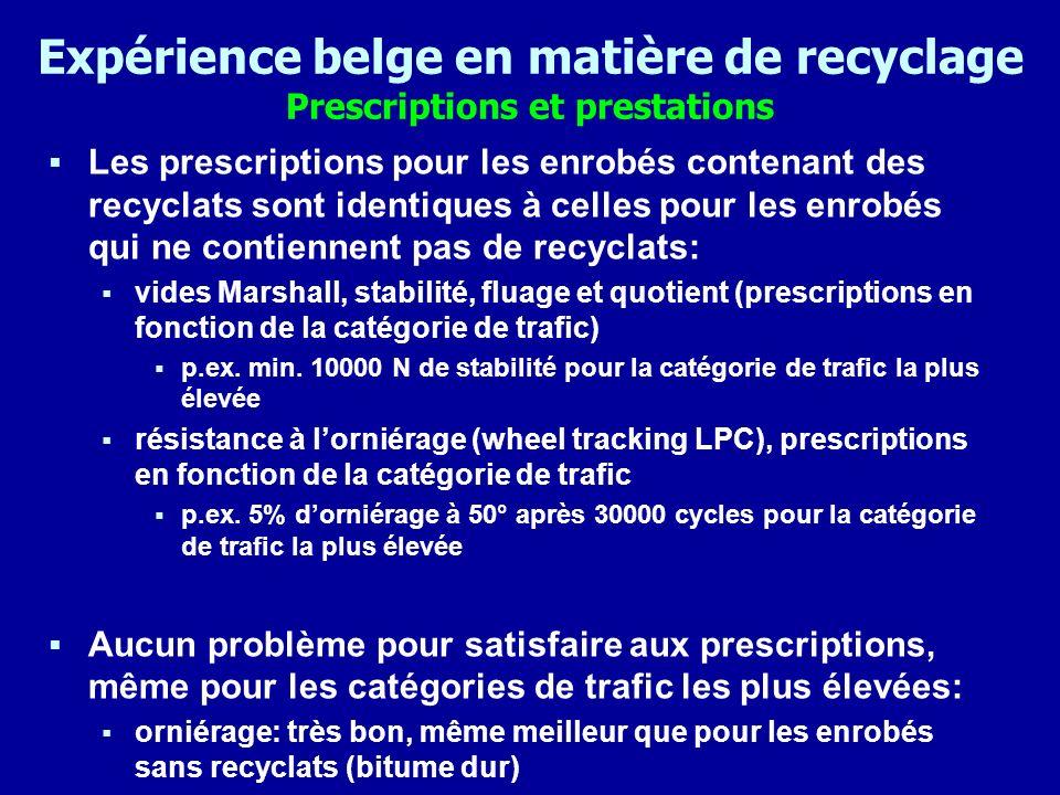Expérience belge en matière de recyclage Prescriptions et prestations