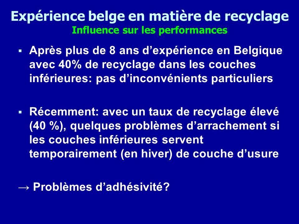 Expérience belge en matière de recyclage Influence sur les performances