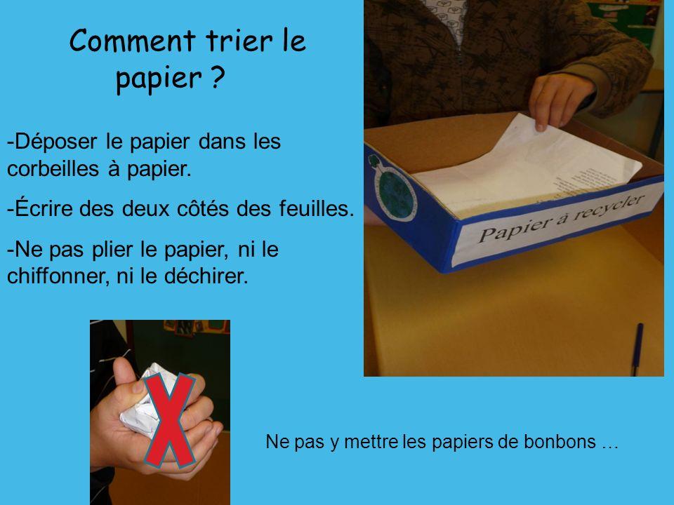 Comment trier le papier