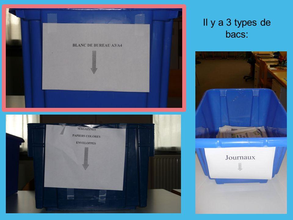 Il y a 3 types de bacs: