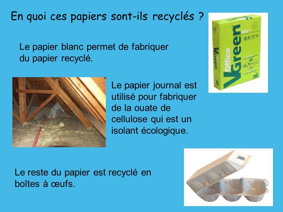En quoi ces papiers sont-ils recyclés