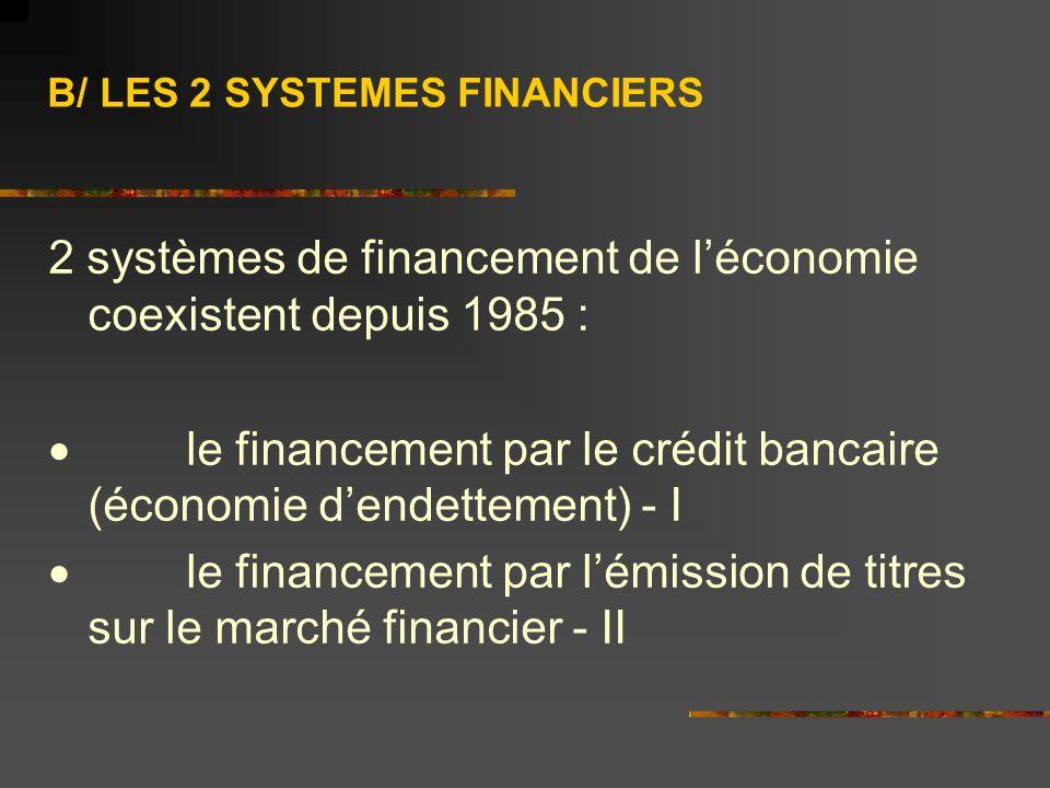 B/ LES 2 SYSTEMES FINANCIERS