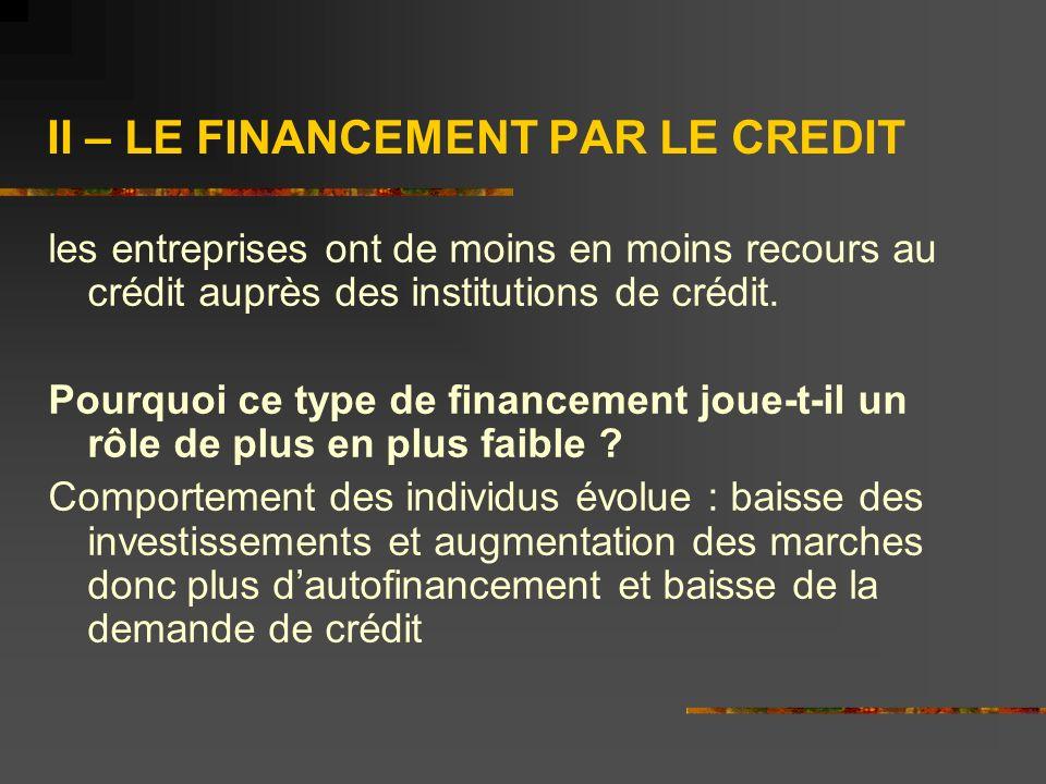 II – LE FINANCEMENT PAR LE CREDIT