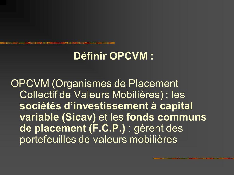 Définir OPCVM :