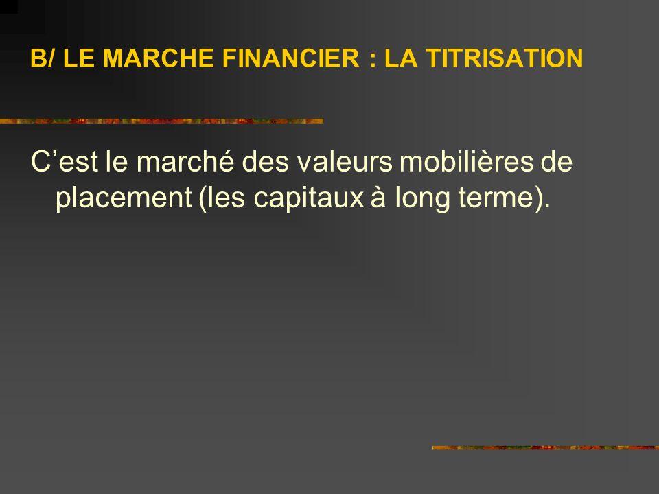 B/ LE MARCHE FINANCIER : LA TITRISATION